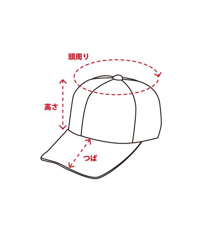 キャップ サイズ計測